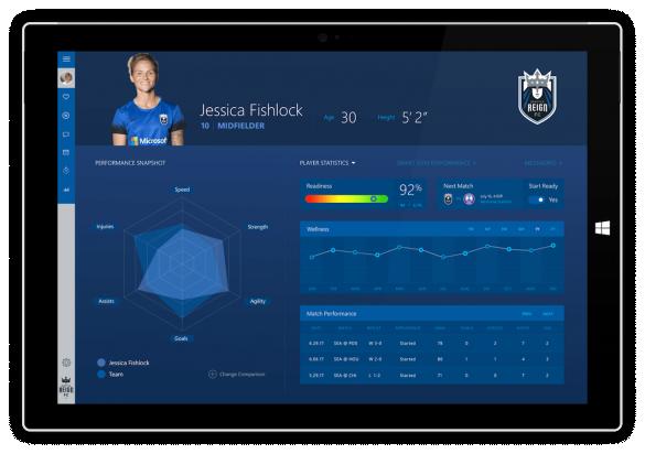 microsoft-ai-sport-platform.png